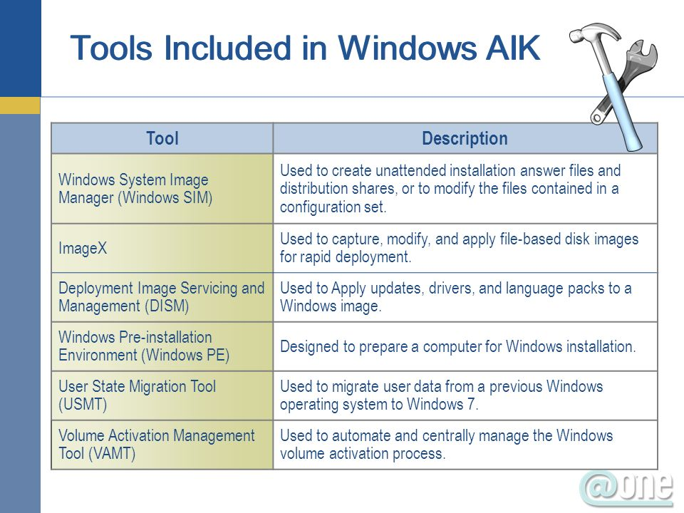 Tools Included in Windows AIK