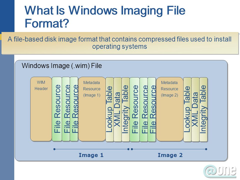 What Is Windows Imaging File Format