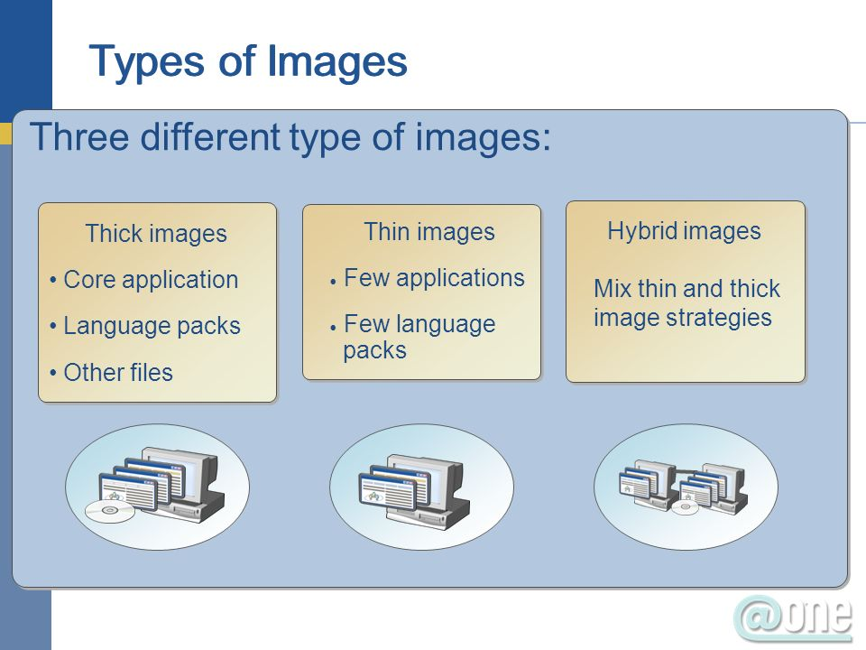 Module 4: Designing Standard Windows 7 Images