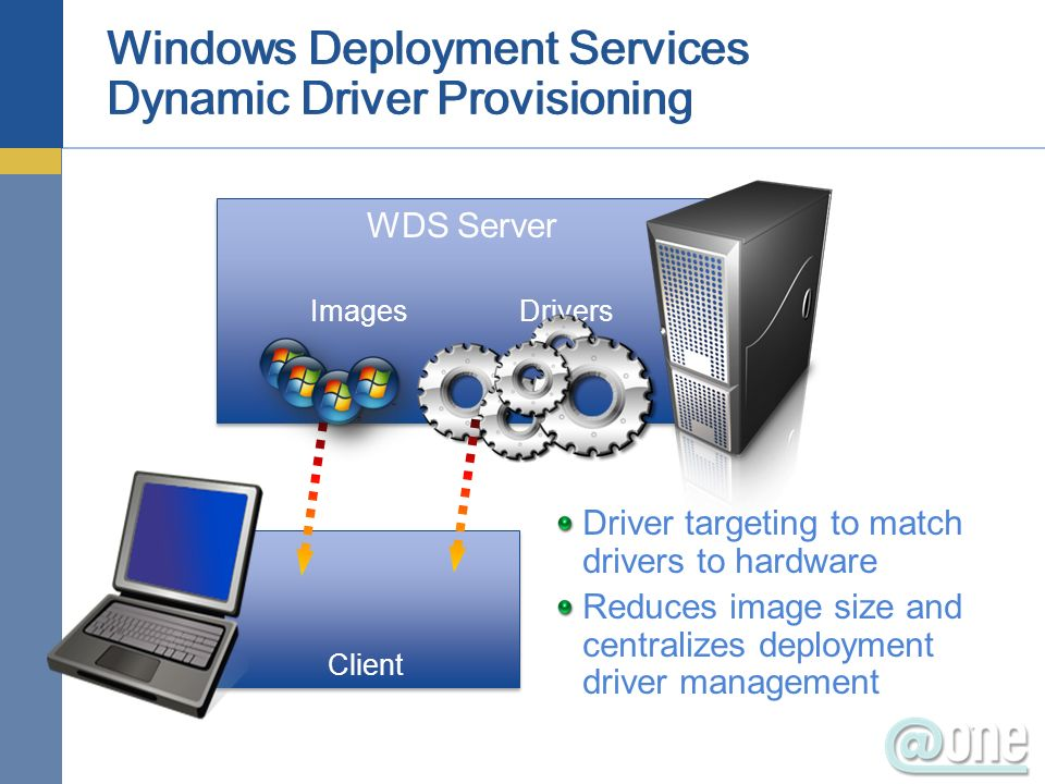 Windows Deployment Services Dynamic Driver Provisioning