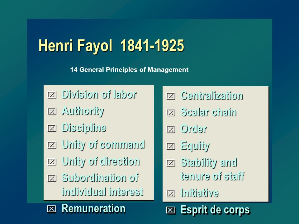 Henri Fayol 1841-1925 Division of labor Centralization Authority