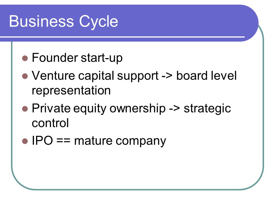 Business Cycle Founder start-up