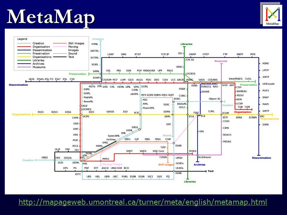 MetaMap http://mapageweb.umontreal.ca/turner/meta/english/metamap.html