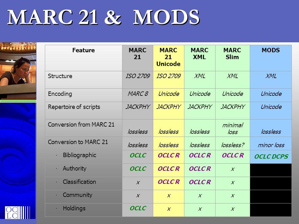 MARC 21 & MODS Feature MARC 21 MARC 21 Unicode MARC XML MARC Slim MODS