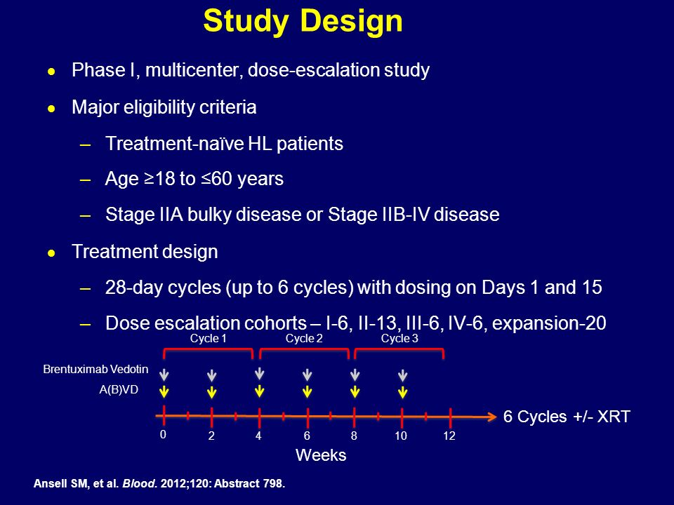 Dose Escalation in Preclinical Toxicology and ...