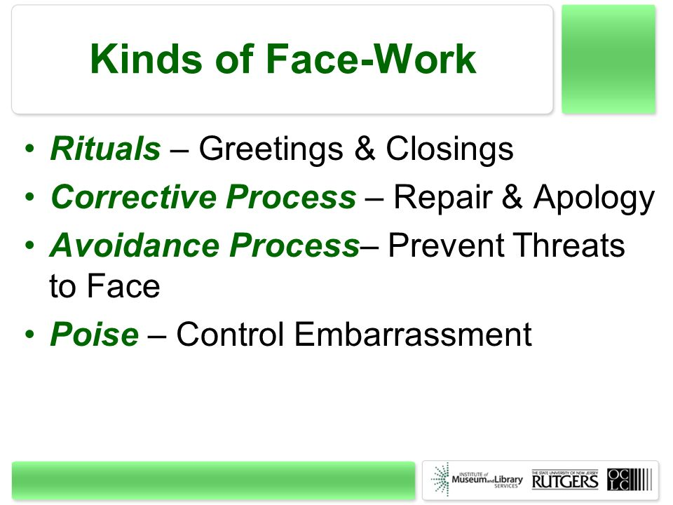 Kinds of Face-Work Rituals – Greetings & Closings