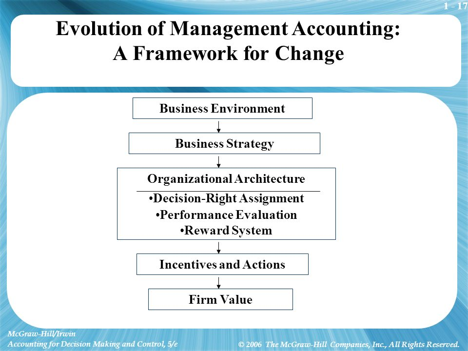 value modern management accounting system Management and financial accounting  added value in information systems and services  are applicable to information and information systems also, the notion of .