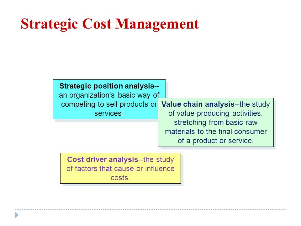 strategic management accounting analysis Elements and characteristics of strategic management accounting are those features that makes strategic management accounting uniquely different from other forms of accounting (managerial.
