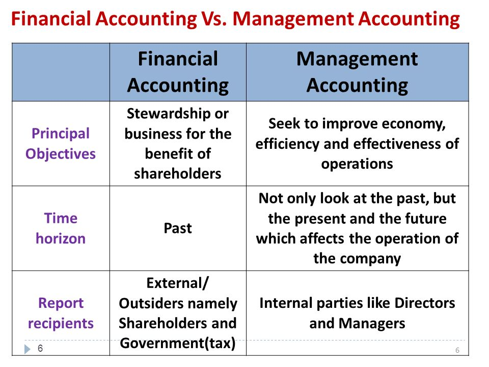 Planning Vs. Controlling Managerial Accounting