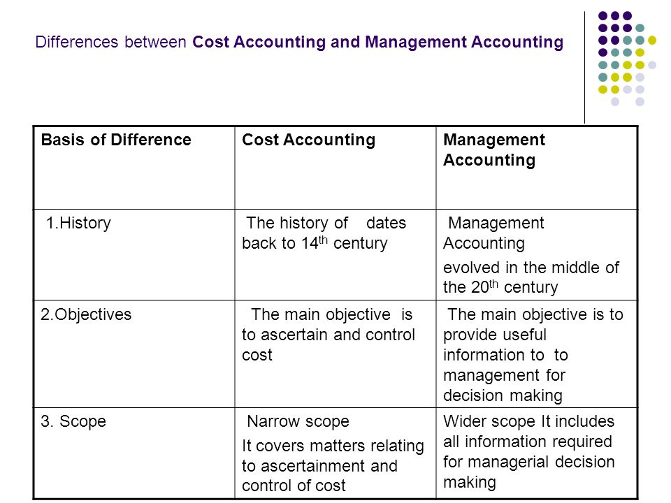 criticism on historical cost accounting