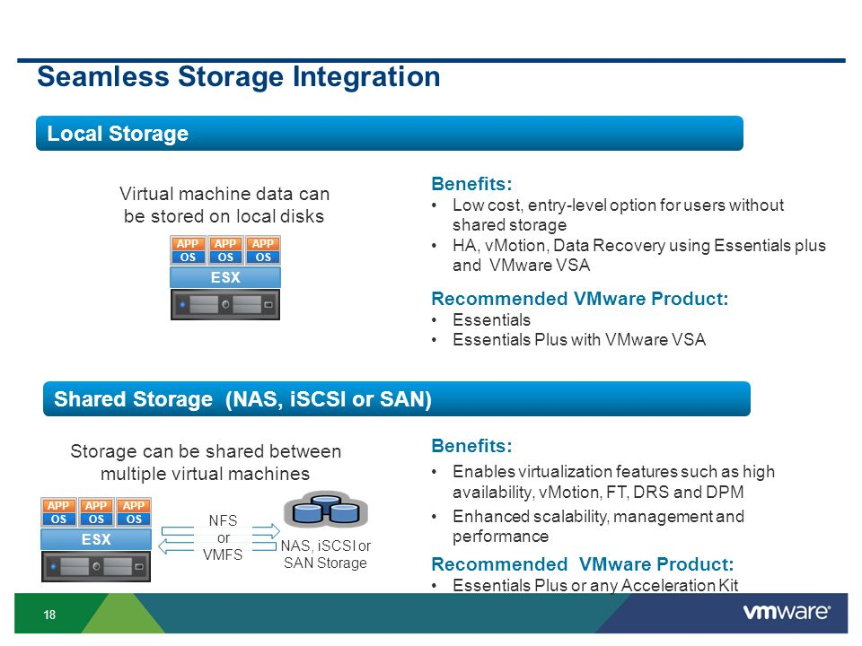 Seamless Storage Integration