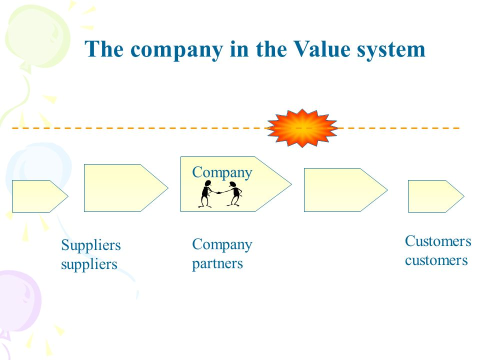 wal mart activity based costing system Financial integrity & accounting irregularities   21  always has been a values- based, ethically led  the activity does not stop, immediately report the issue to .