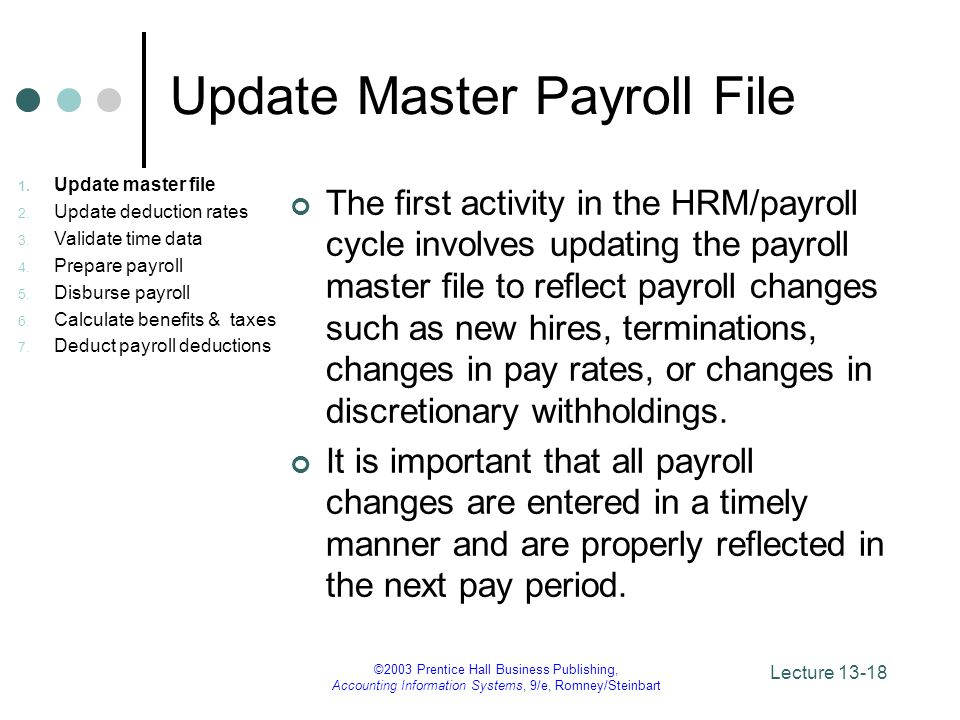 Production, HR and GL Cycles - ppt download
