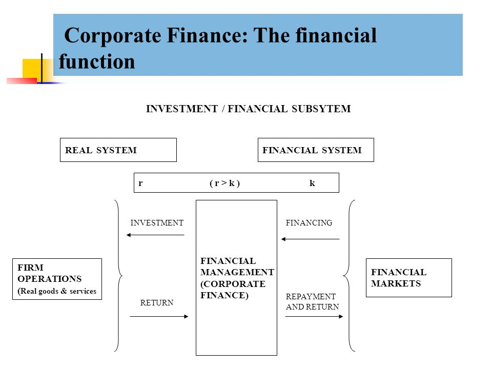 function financial management