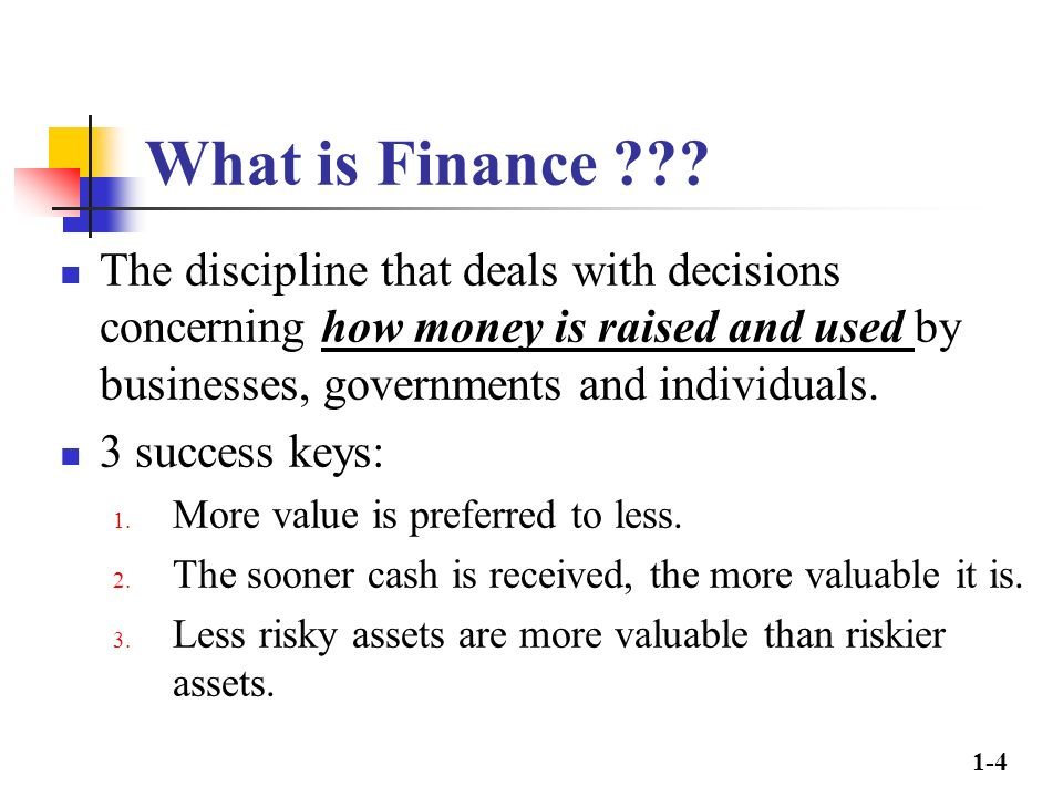 relationship of finance to other business discipline