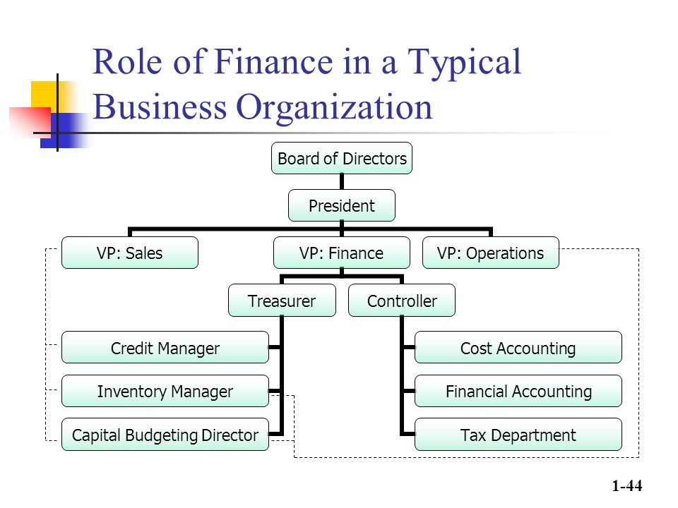 structure of the financial system in mauritius finance essay Mauritius financial system is a bank based and it was quite developed   however, the main risk facing the domestic financial market is related with the  structure.