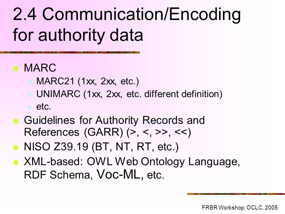 2.4 Communication/Encoding for authority data