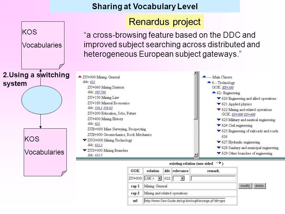 Sharing at Vocabulary Level