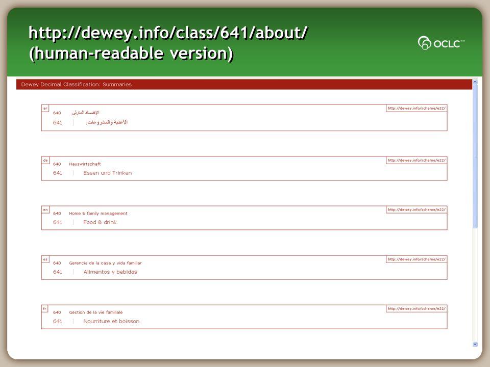 http://dewey.info/class/641/about/ (human-readable version)