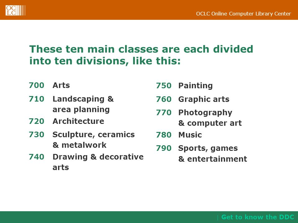 These ten main classes are each divided into ten divisions, like this: