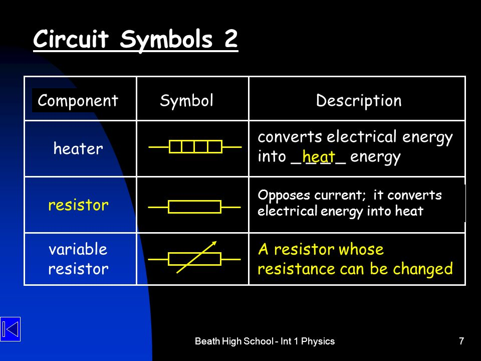 Dssc Dye Sensitized Solar Cells likewise 7231345 together with Klas Airport Diagram besides Wiring European additionally Tata Ultra Electric Bus Concept. on electric parallel circuit
