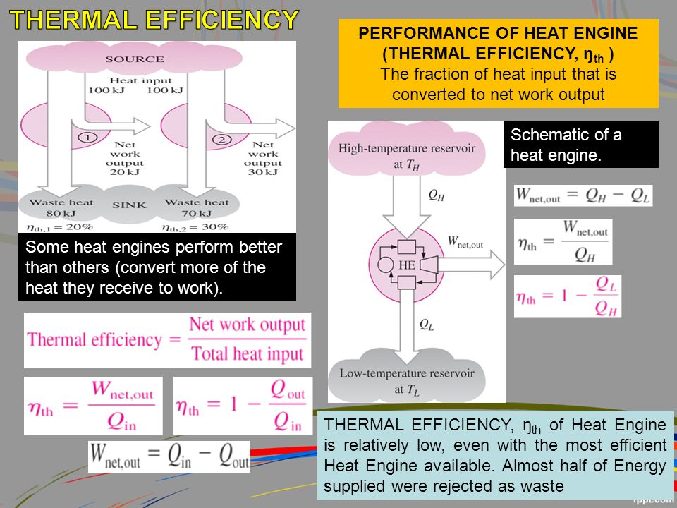thermodynamics and thermal efficiency Efficiency is introduced in common sense terms which led to the important state function called entropy--essential to thermodynamics and physical chemistry.