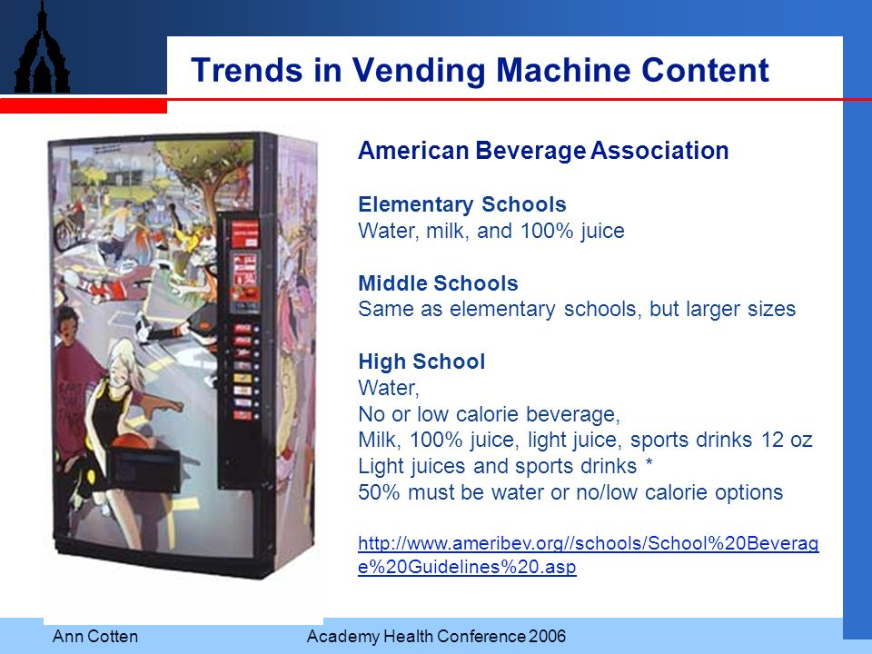 Trends in Vending Machine Content