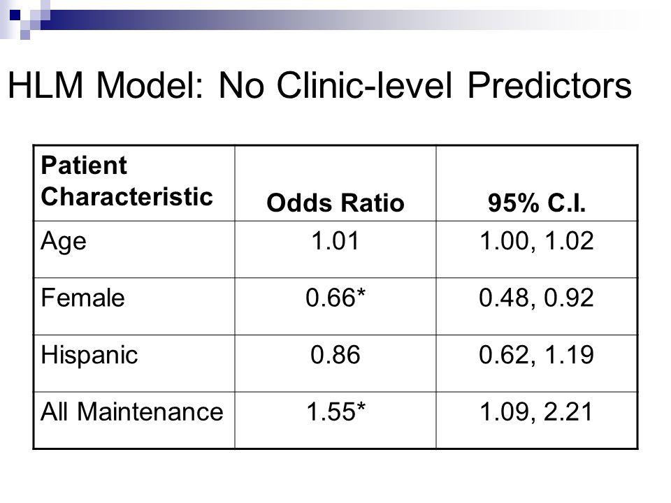 HLM Model: No Clinic-level Predictors