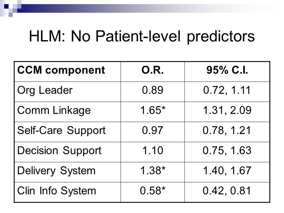HLM: No Patient-level predictors