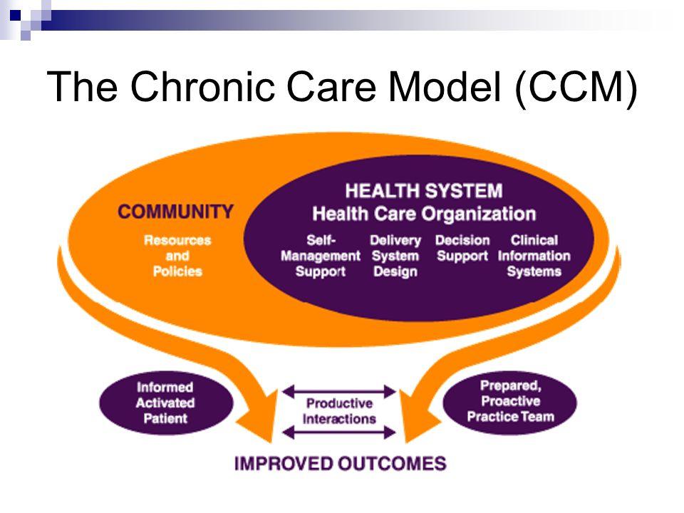 The Chronic Care Model (CCM)