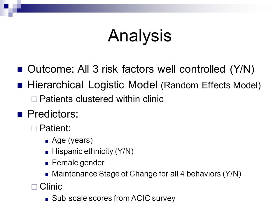 Analysis Outcome: All 3 risk factors well controlled (Y/N)