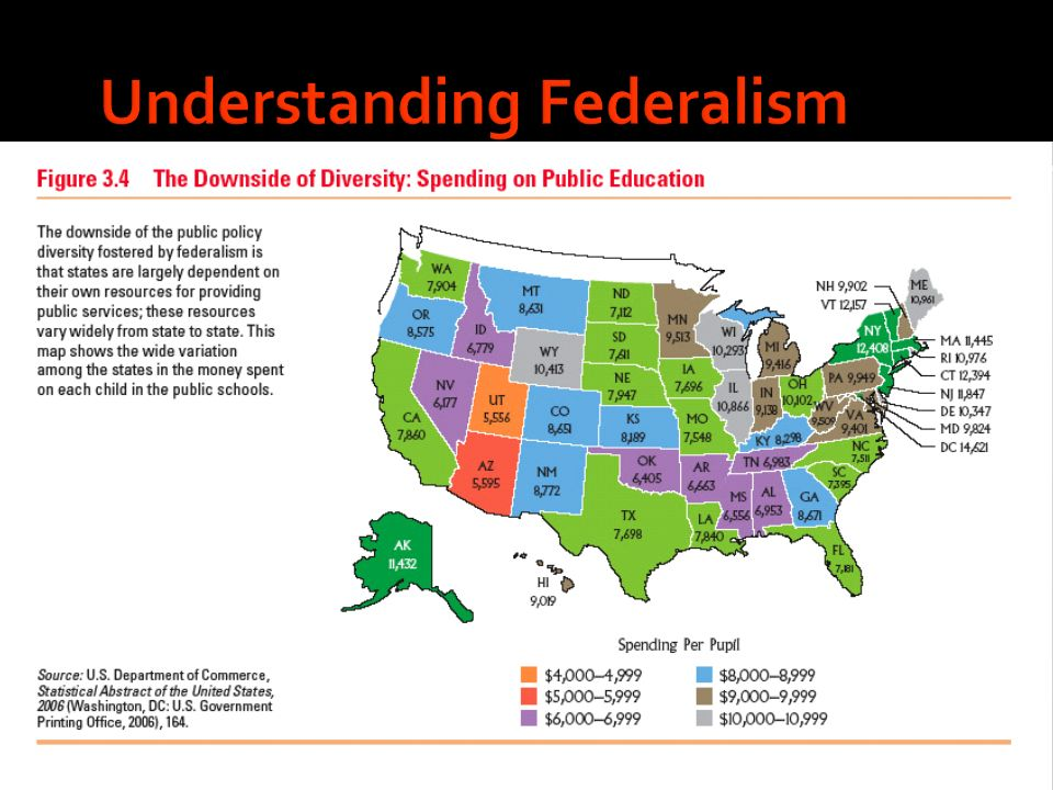 An analysis of the belief of the federalists in the ideal of democracy