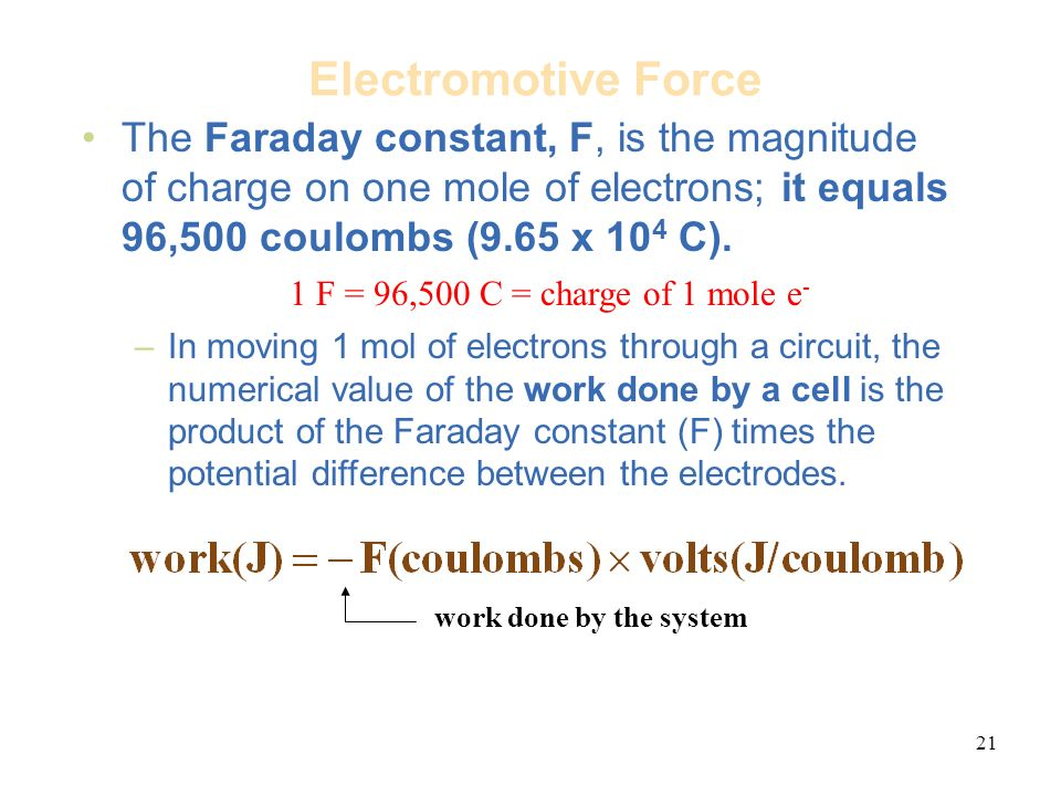 Chapter 36 Electrochemistry - ppt download