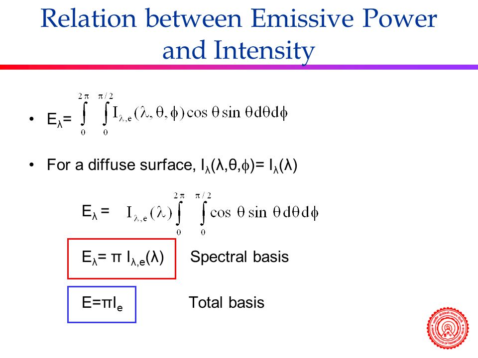 light intensity and power relationship