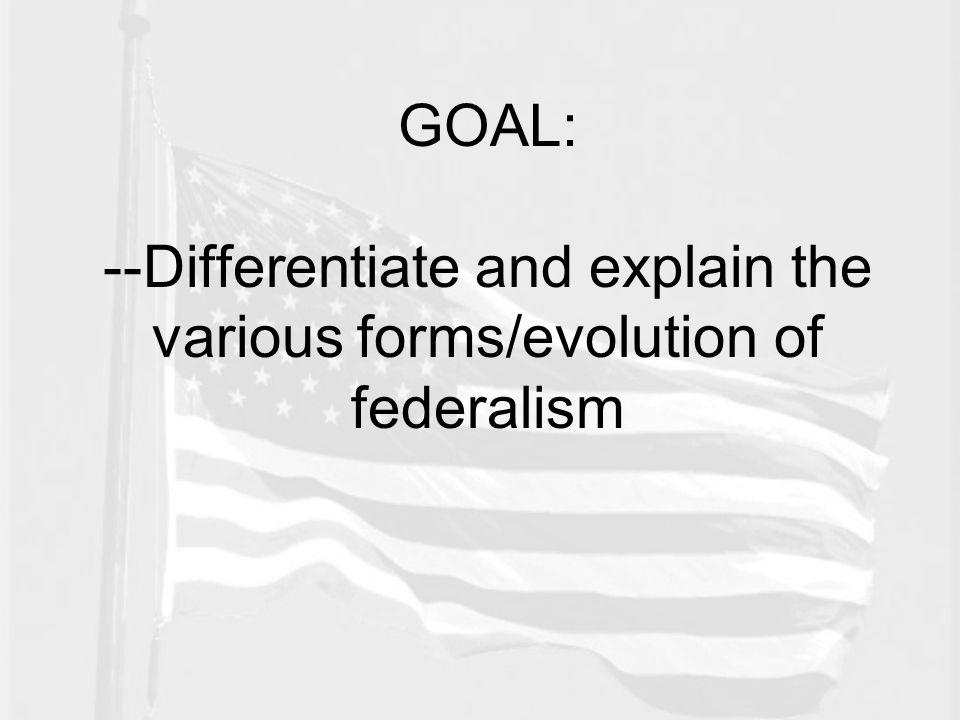 evolving federalism Federalism, unity from right to left: is the canadian ideological spectrum evolving abstract ce texte considère le succès du nouveau parti démocratique à l'élection fédérale de 2011 et si celui-ci indique un mouvement des canadiens loin du centre du spectre idéologique et une polarisation.