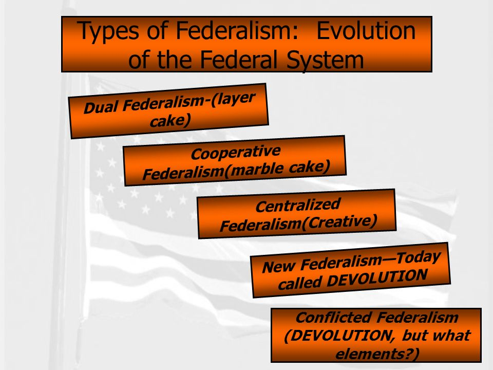 the evolution of federalism The evolution of federalism american federalism has changed drastically since its genesis in 1776 the thirteen colonies adopted the articles of confederation in order to coordinate their efforts in the war for independence.