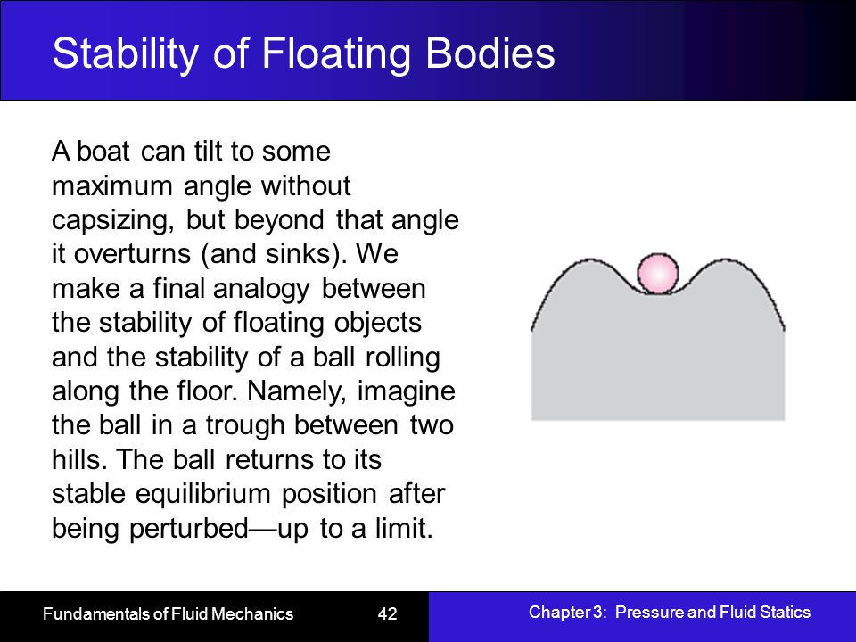 stability of a floating body Hm 15006 stability of floating bodies 1 adjustment of the centre of gravity, 2 scale, 3 floating body, 4 tank with water, 5 adjustment of the heel, 6 clinometer with scale.