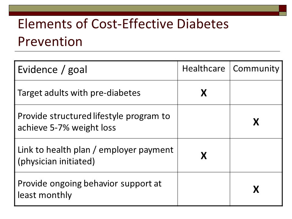 Elements of Cost-Effective Diabetes Prevention