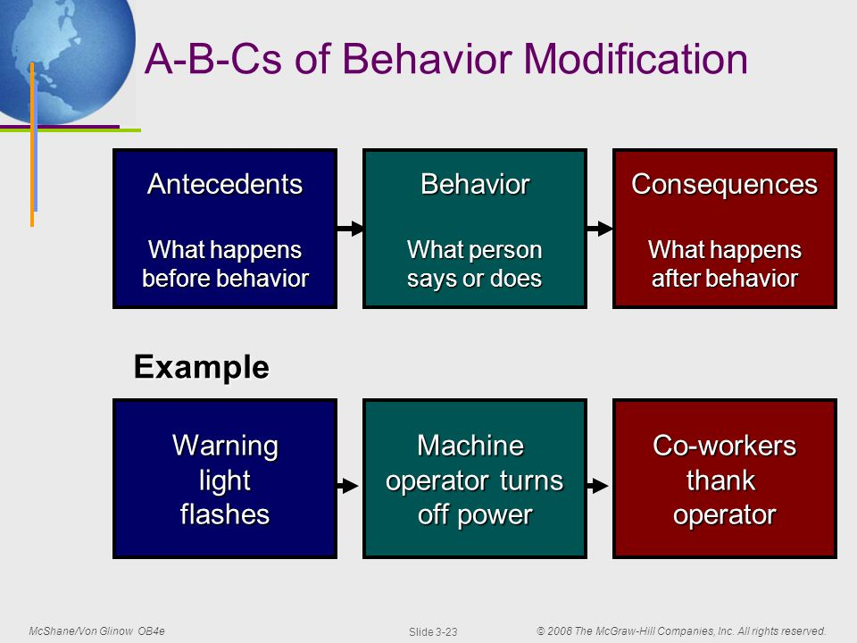 behavior chaining and behavior modification methods Behavior modification therapy is a well tried way to change certain habits and behavior by increasing the frequency of acceptable (wanted) behavior and decreasing the frequency of unacceptable behavior using behavior modification techniques is a key part of treating adhd in children this is done by basically encouraging good behavior with.