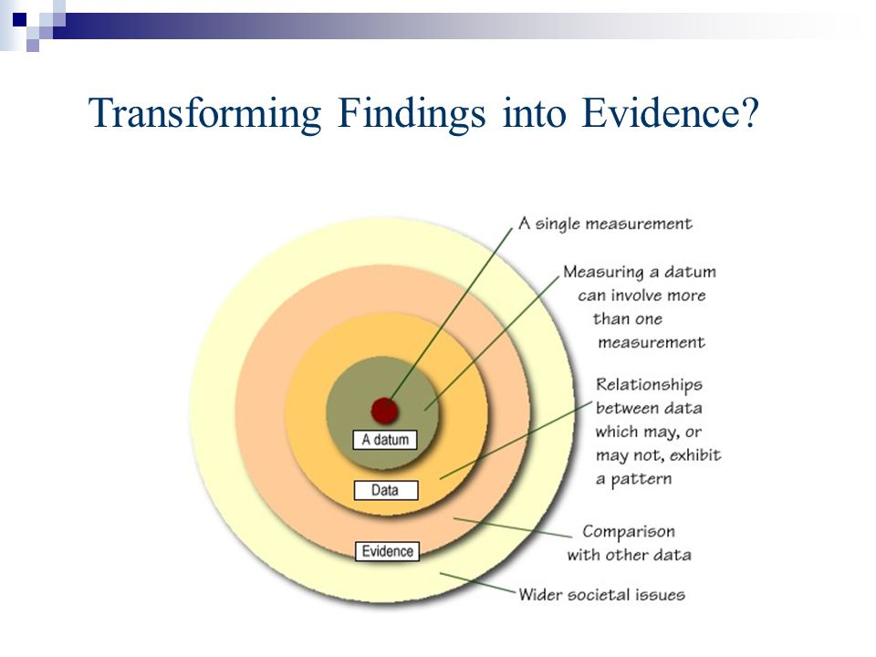Transforming Findings into Evidence