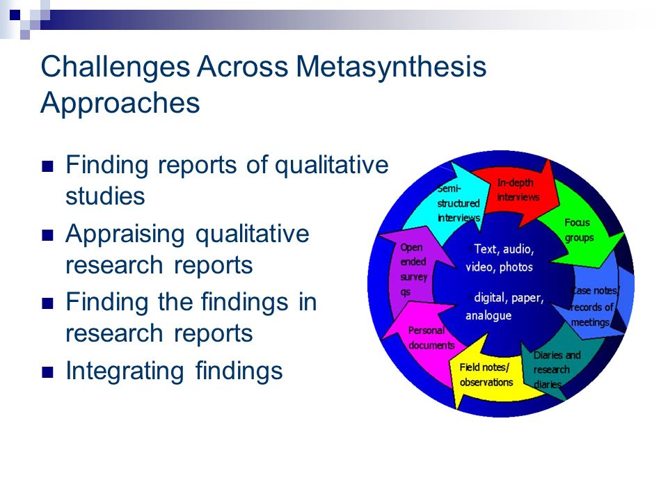 Challenges Across Metasynthesis Approaches