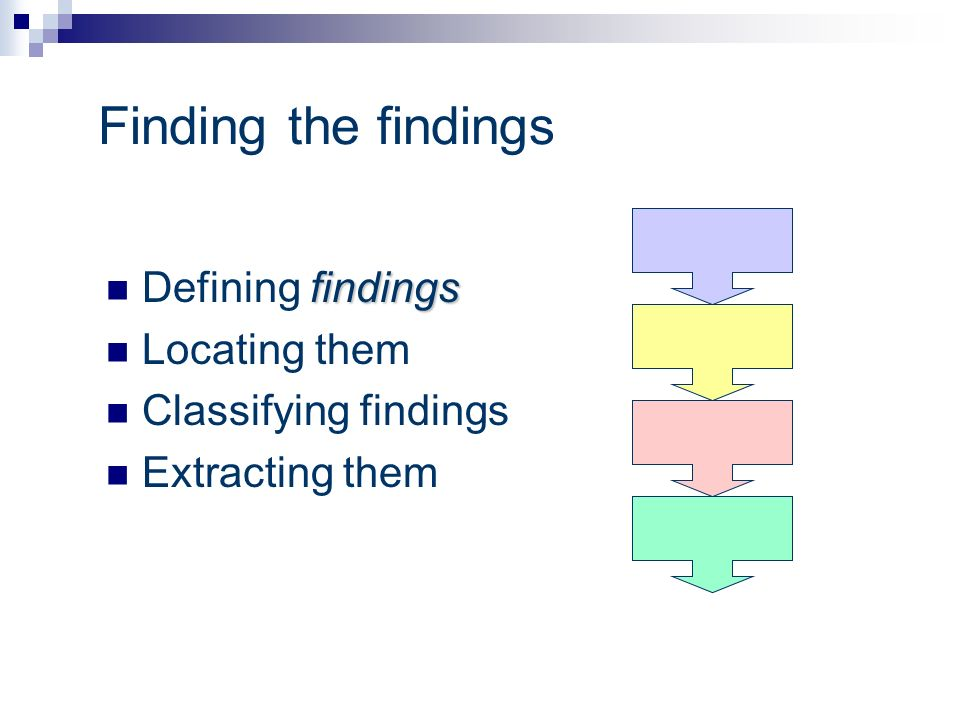 Finding the findings Defining findings Locating them