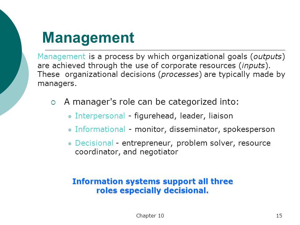 Knowledge Management Business Intelligence Decision Making ...