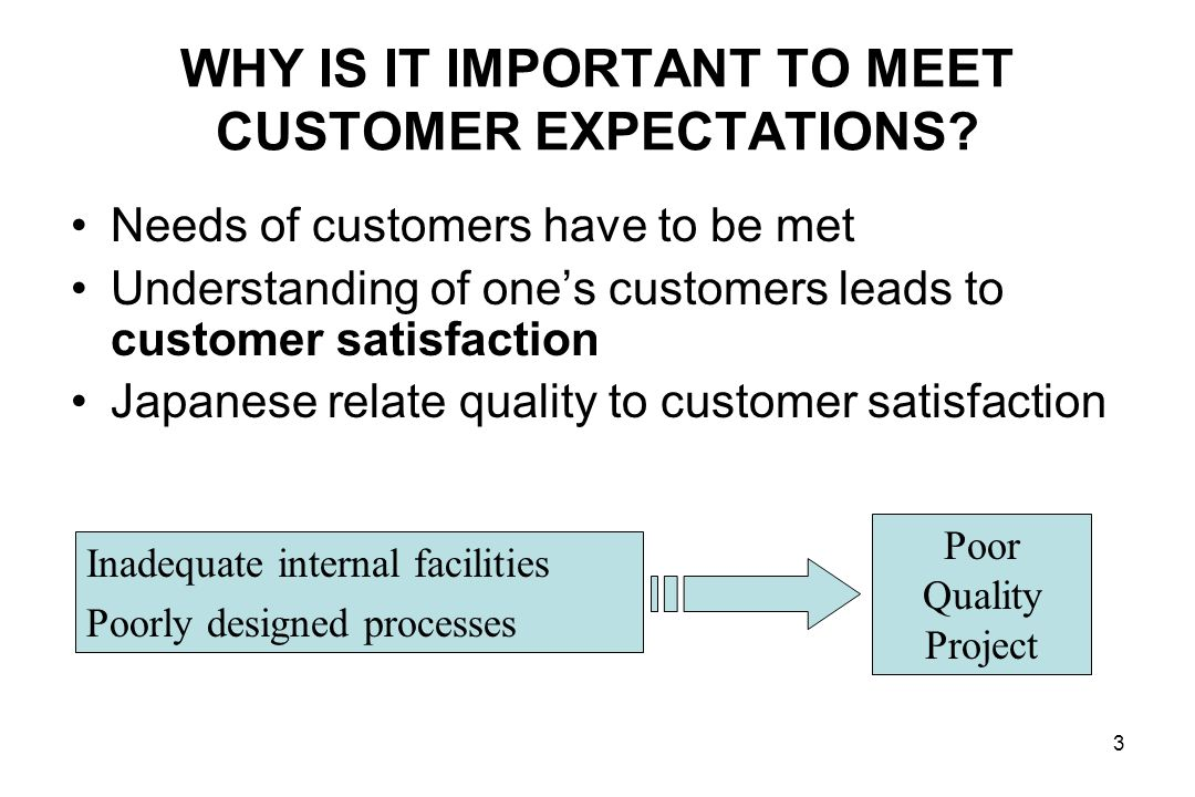 how to meet customer needs essay There are many types of service that the customer service gap model  understanding customer needs and knowing  to meet wrong or non-existing consumer needs.
