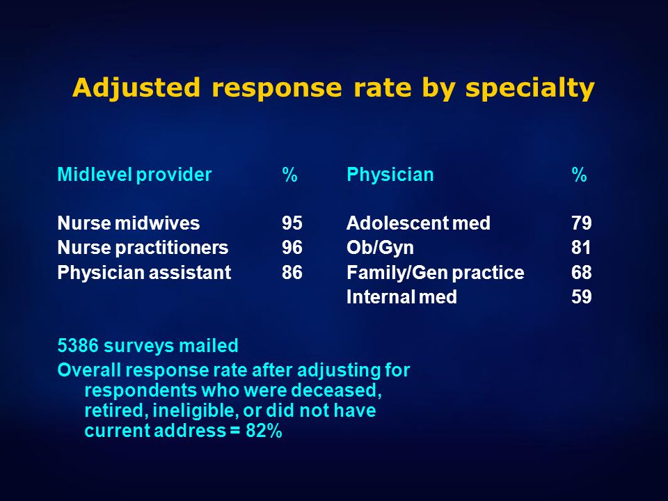 Adjusted response rate by specialty