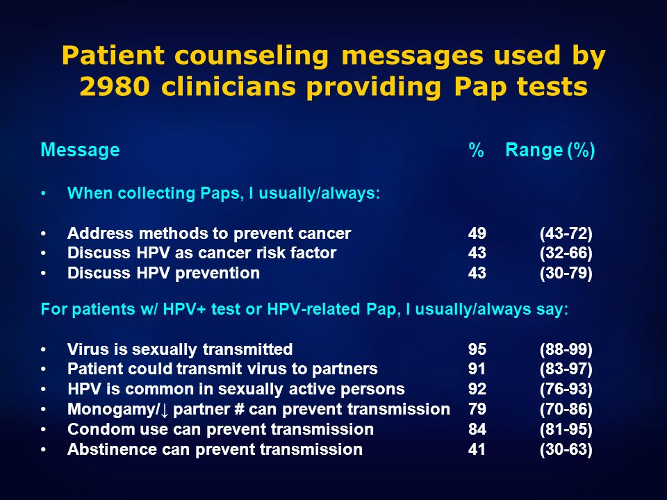 Patient counseling messages used by 2980 clinicians providing Pap tests