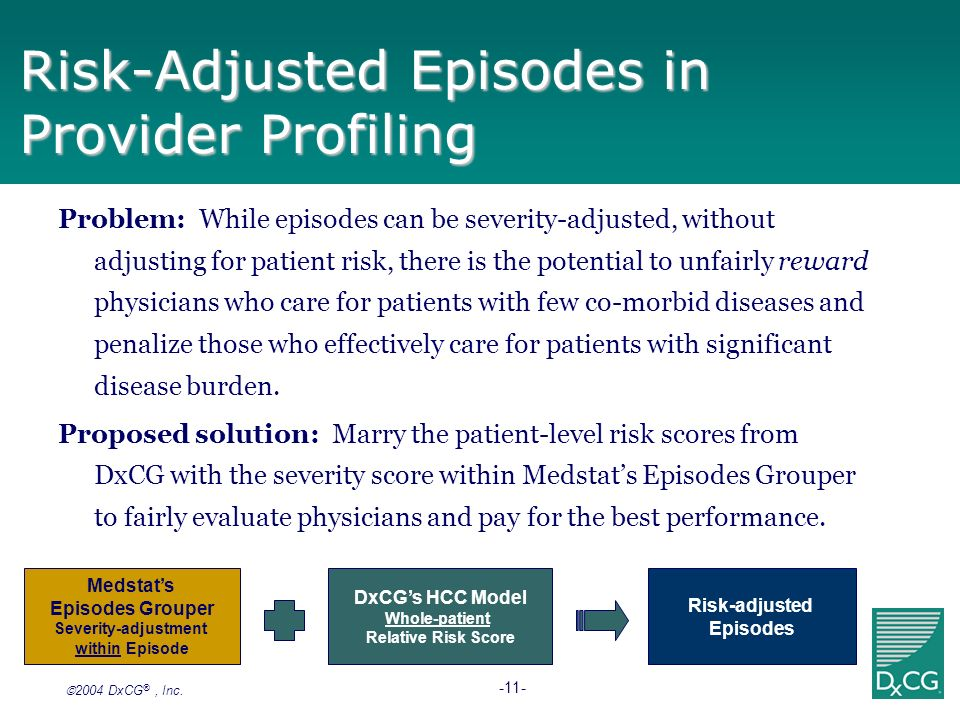 Risk-Adjusted Episodes in Provider Profiling