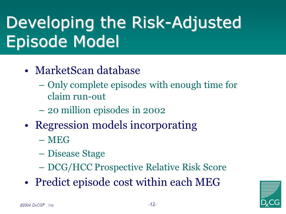 Developing the Risk-Adjusted Episode Model