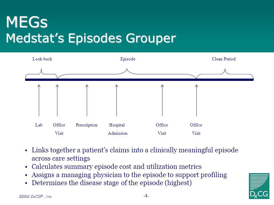 MEGs Medstat's Episodes Grouper