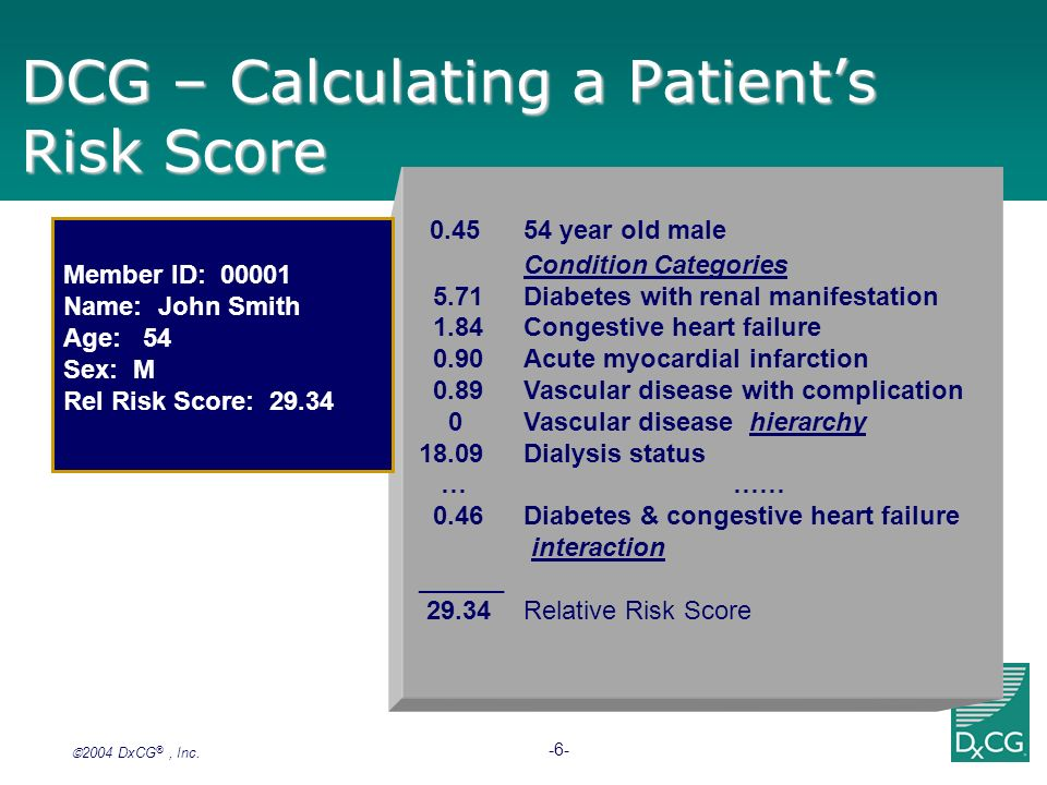 DCG – Calculating a Patient's Risk Score